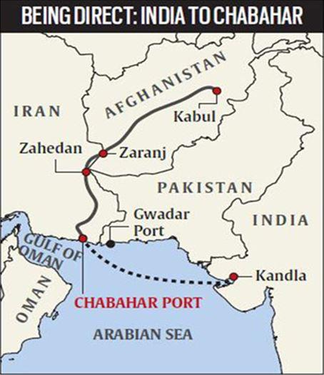 China, Iran, India, Chabahar, USA, US sanctions, CAATSA, Tehran, Beijing